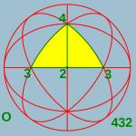 432 Sphere